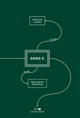 Anna K-visual